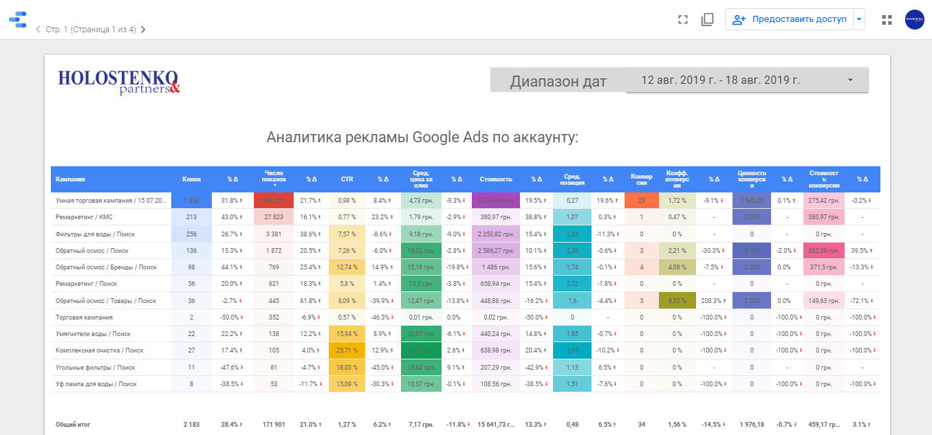 отчеты google data studio